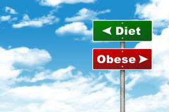 Crossroads road sign. Pointer to the right Diet, but Obese left. Choice concept Stock Photography