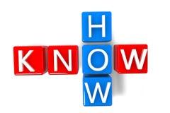 Crossword Know How Stock Photo