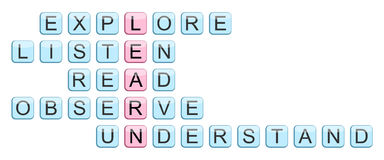 Crossword for the word learn. With related words Royalty Free Stock Photo