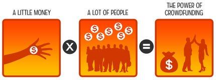 Crowdfunding lizenzfreie abbildung
