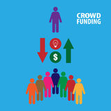 Crowdfunding begreppsillustration Royaltyfri Fotografi