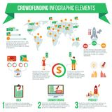 Crowdfunding Infographic Set Stock Images