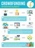 Crowdfunding Infographics With Symbols From Startup To Profit Royalty Free Stock Images