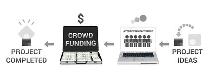 Crowdfunding Project Illustration Royalty Free Stock Photos