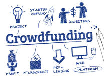 Crowdfundingsconcept Stock Foto