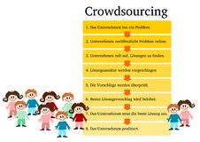 Crowdsourcing Lizenzfreies Stockbild
