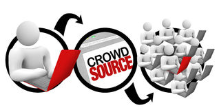 Crowdsourcing - Diagram of Crowd Source Project. A diagram of a person initiating a project on a laptop, and outsourcing it to a large community of contributors Royalty Free Stock Photography