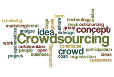 Crowdsourcing Word Cloud. A word cloud for Crowdsourcing Royalty Free Stock Image