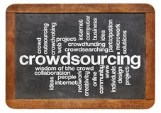 Crowdsourcing word cloud. On a  vintage slate blackboard isolated on white Stock Photography