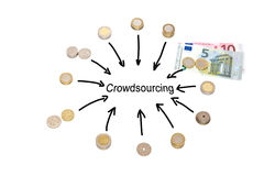Crowdsourcings Europese munten Stock Foto