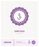 Crown chakra Sahasrara. Chakras, energy healing and yoga poses infographic Royalty Free Stock Photo