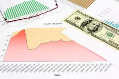 Crude oil price Stock Images
