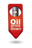 Crude oil price down Royalty Free Stock Photos