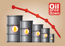 Crude oil price down Stock Photography