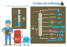Crude oil refining. Plant Engineering Gas and oil chart showing distillation of crude oil and refined oil Info graphic. illustration Royalty Free Stock Images