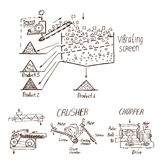Crushing and grinding materials, sketch of the grinding proces Royalty Free Stock Photography