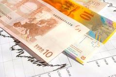Cruz-tarifa, monedas europeas. Fotos de archivo libres de regalías