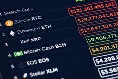 Crypto έννοια αγοράς νομίσματος Αγορά τράπεζας και εικονική γραφική παράσταση αξίας νομίσματος Σύγκριση στατιστικών των με εμπορι στοκ φωτογραφίες με δικαίωμα ελεύθερης χρήσης