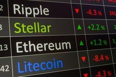 Crypto διάγραμμα εμπορικών συναλλαγών για την αγορά και την πώληση Bitcoin, αστρικό, et στοκ φωτογραφίες
