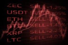 Crypto begrepp för försäljning för nöd för valutamarknad royaltyfri foto