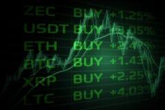 Crypto begrepp för köp för valutamarknad envist royaltyfria bilder