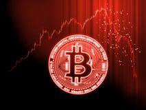 Crypto de muntenmarkt gaat onderaan concept Het gloeien Bitcoin BTC op de rode grafieken van de kaarsstok met de extreme achtergr stock foto's