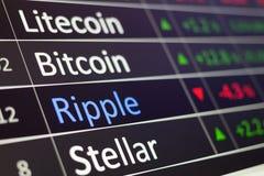 Crypto handelgrafiek voor het kopen en het verkopen Bitcoin, Stellair, Ethereum, en Litecoin stock afbeeldingen