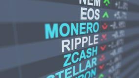 Crypto Monitor van de Munt de Digitale Markt vector illustratie