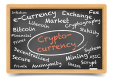 Cryptocurrency黑板 皇族释放例证