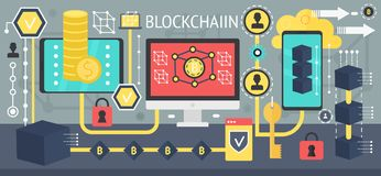 Cryptocurrency bitcoin and blockchain network technology concept. Different devices connected in one network. Vector. Bitcoin, cryptocurrency and blockchain Stock Image