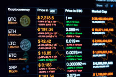 Cryptocurrency chart on screen. New york, USA - July 14, 2017: Cryptocurrency chart on dark laptop screen close-up. Bitcoin graphic going down stock photos
