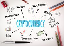 Cryptocurrency Concept. Chart with keywords and icons on white background.  Stock Images