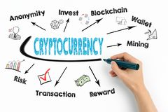 Cryptocurrency Concept. Chart with keywords and icons on white background.  Royalty Free Stock Photos