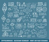 Cryptocurrency concept hand drawn doodle designs like: blockchai. Ns, software wallet, exchanges, data mining, nodes and so on Royalty Free Stock Photography