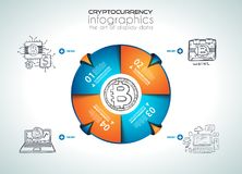Cryptocurrency concept hand drawn doodle designs like: blockchai. Ns, software wallet, exchanges, data mining, nodes and so on Stock Photography