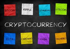 Cryptocurrency - electronic currency Stock Photography