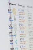 Cryptocurrency graphic chart on screen. New york, USA - July 14, 2017: Cryptocurrency graphic chart on screen close-up. Bitcoin graphic going down royalty free stock photo