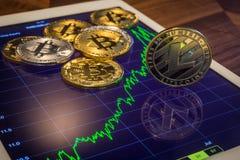 Cryptocurrency Litecoins mit Vorhersagenzunahme-Marktpreis g Lizenzfreie Stockbilder