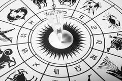 Crystal pendulum with zodiac wheel Royalty Free Stock Images