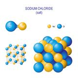 Crystal structure of Sodium chloride and diatomic molecule of salt