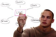 Cuál es amor Fotografía de archivo libre de regalías