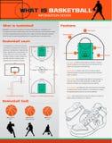 Cuál es baloncesto Foto de archivo libre de regalías