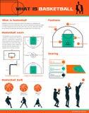 Cuál es baloncesto Fotografía de archivo