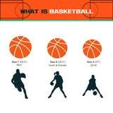 Cuál es baloncesto Foto de archivo