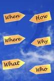 Cuando, donde, qué, cómo, porqué, que Foto de archivo libre de regalías