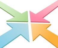 Cuatro flechas 3D convergen punta a centrarse Imagen de archivo libre de regalías