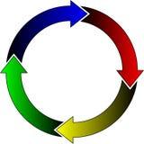 Cuatro flechas coloreadas en el círculo Fotografía de archivo libre de regalías