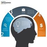 Cuatro pasos para hacer el dinero con la cabeza humana Imagen de archivo libre de regalías