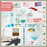 Cuba  infographics, statistical data, sights Royalty Free Stock Images