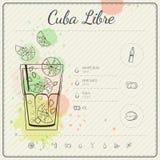 cuba libre Infographic uppsättning för coctail också vektor för coreldrawillustration färgrik vattenfärg för bakgrund Arkivfoton